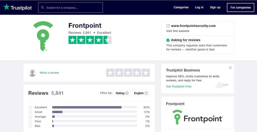 Frontpoint Trust Score (Reviews)