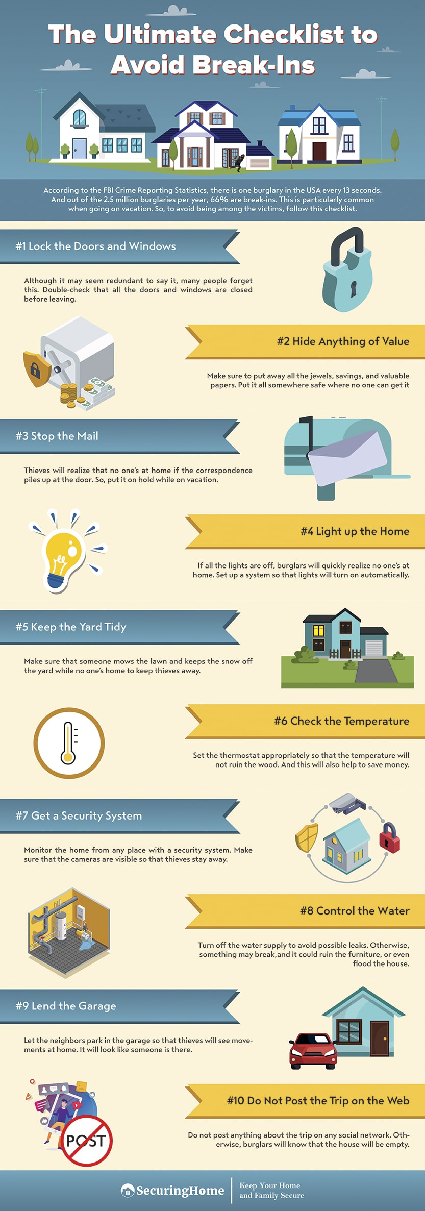 The Ultimate Checklist To Avoid Break-Ins Infographic