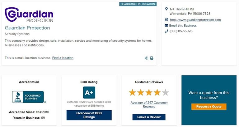 Guardian Protection Trust Score