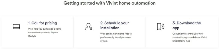 Home Automation Vivint