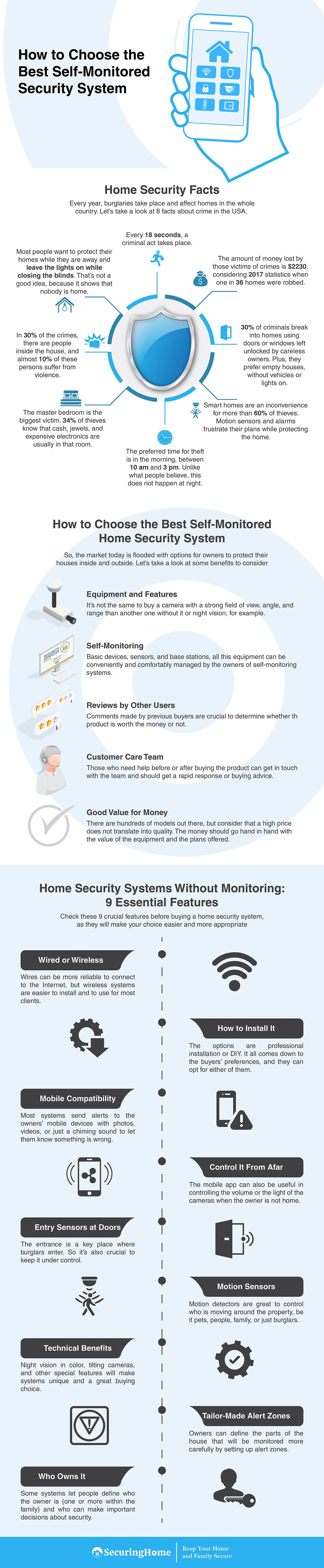 Best Self-Monitored Home Security Systems of 2021