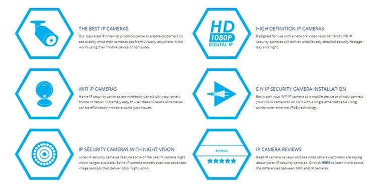 Lorex IP Cameras