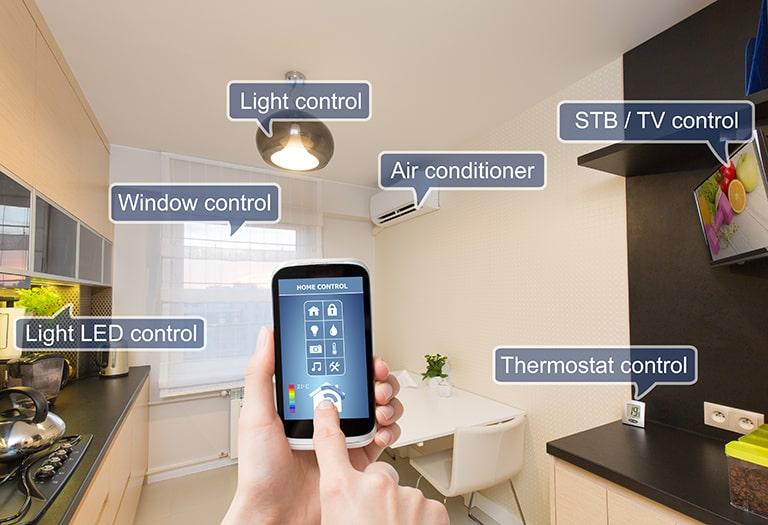 Smart Home Equipment