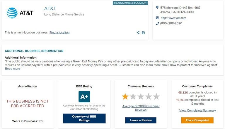 AT&T Reviews
