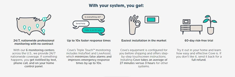 Cove Security Features