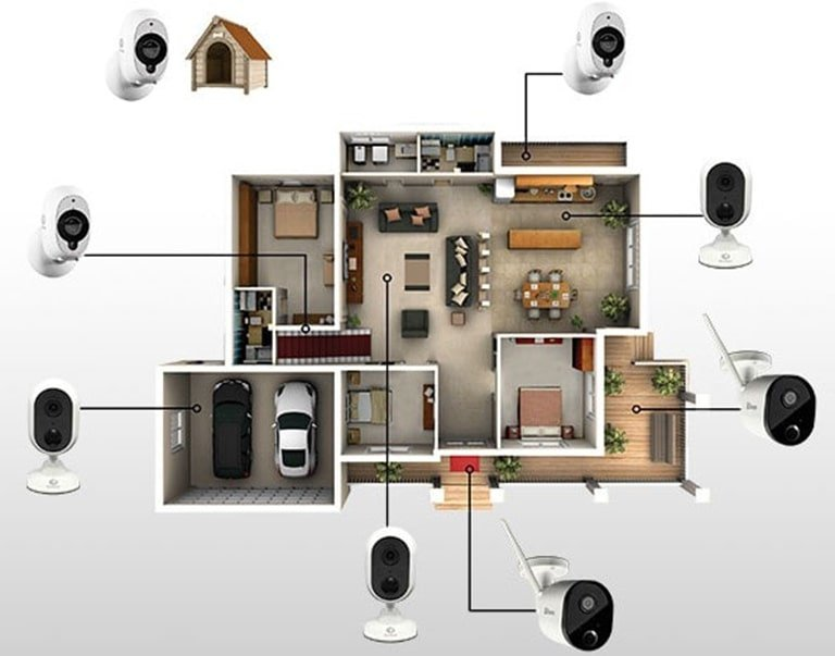Swann Smart Home Options