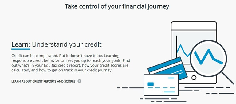 Trusted-ID Credit Score Reporting