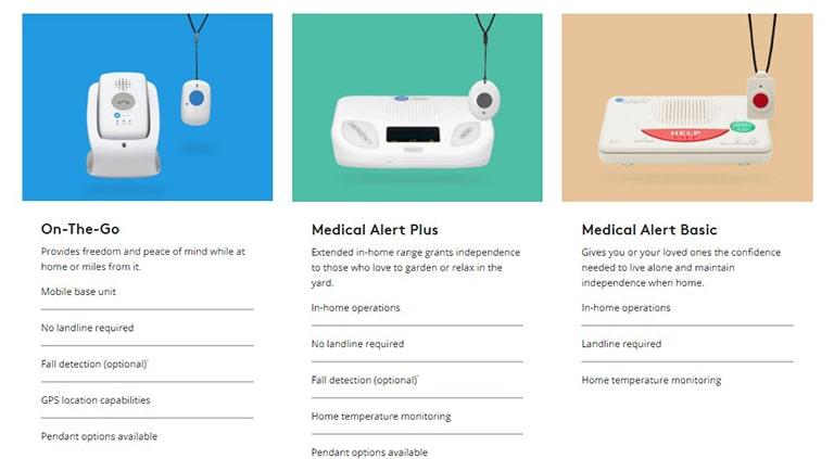 ADT Medical Pricing